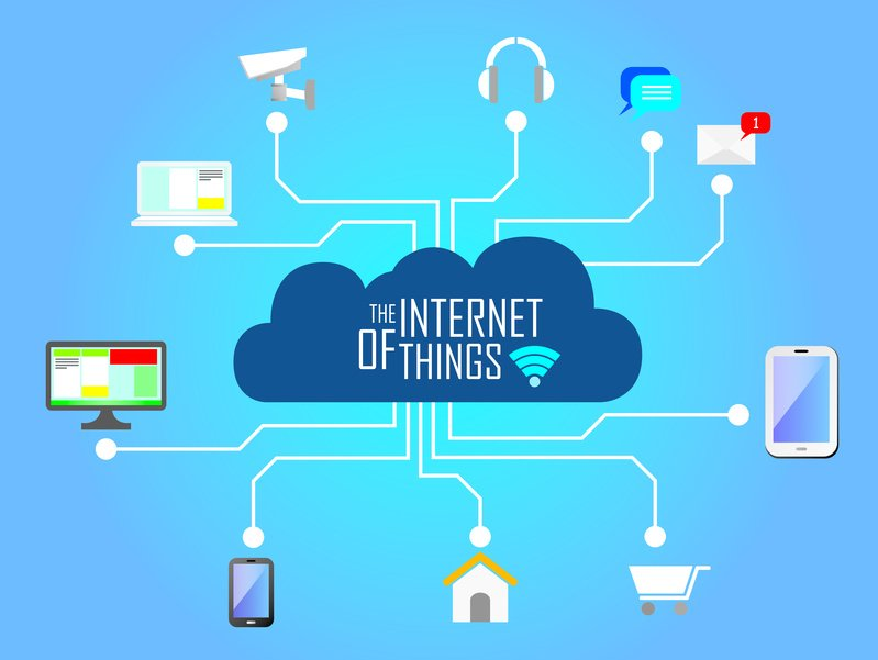 The Threat the Internet of Things Poses to your Brand